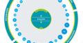antibiotic resistance ECDC/EFSA report
