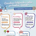 OPBG - consulenze tel online A4(vert)-01